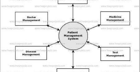 patient flow management, qmagic, qsystem, kiosk
